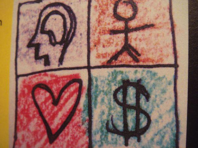 Life's Lower Left Quadrant, Our Spiritual Responsibility
